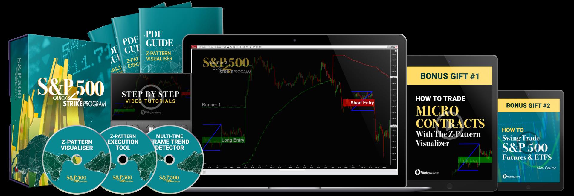 S&P 500 / ES Quick Strike