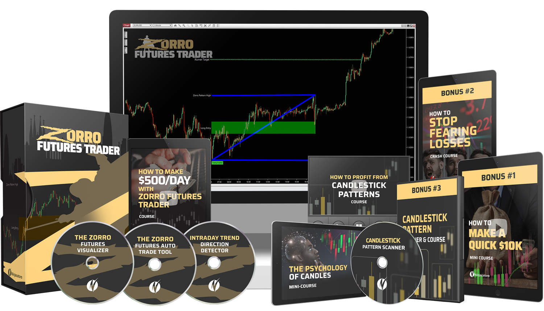 The Zorro Futures Trader